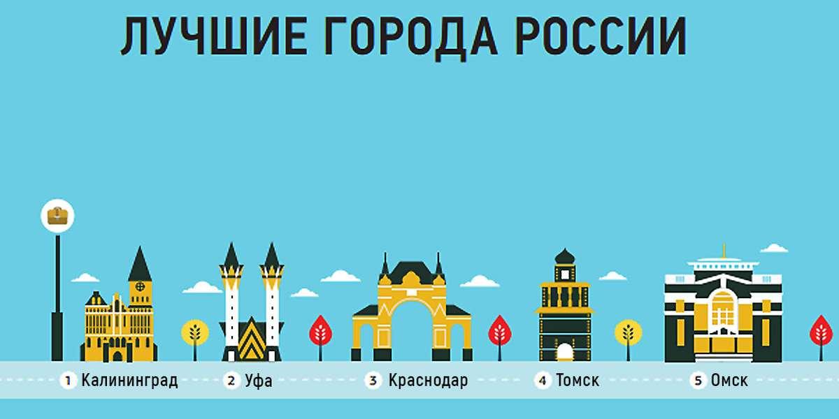 Как выбрать куда переезжать, где лучше жить в России